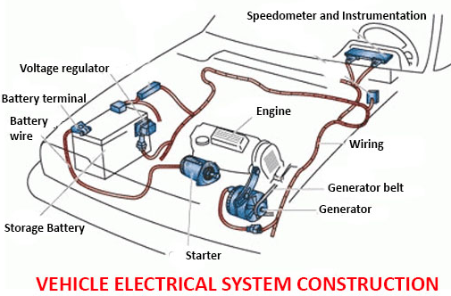 diagram of vehicle electrical system